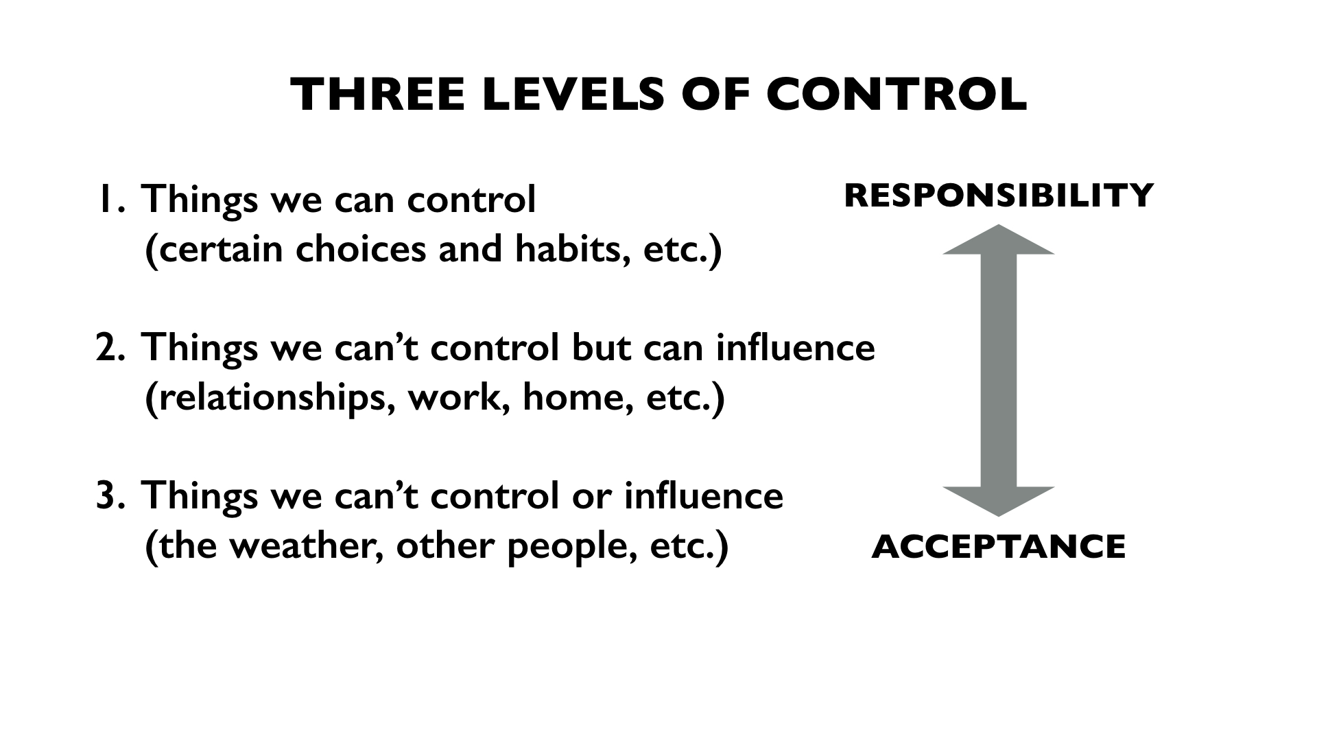 Three levels of control