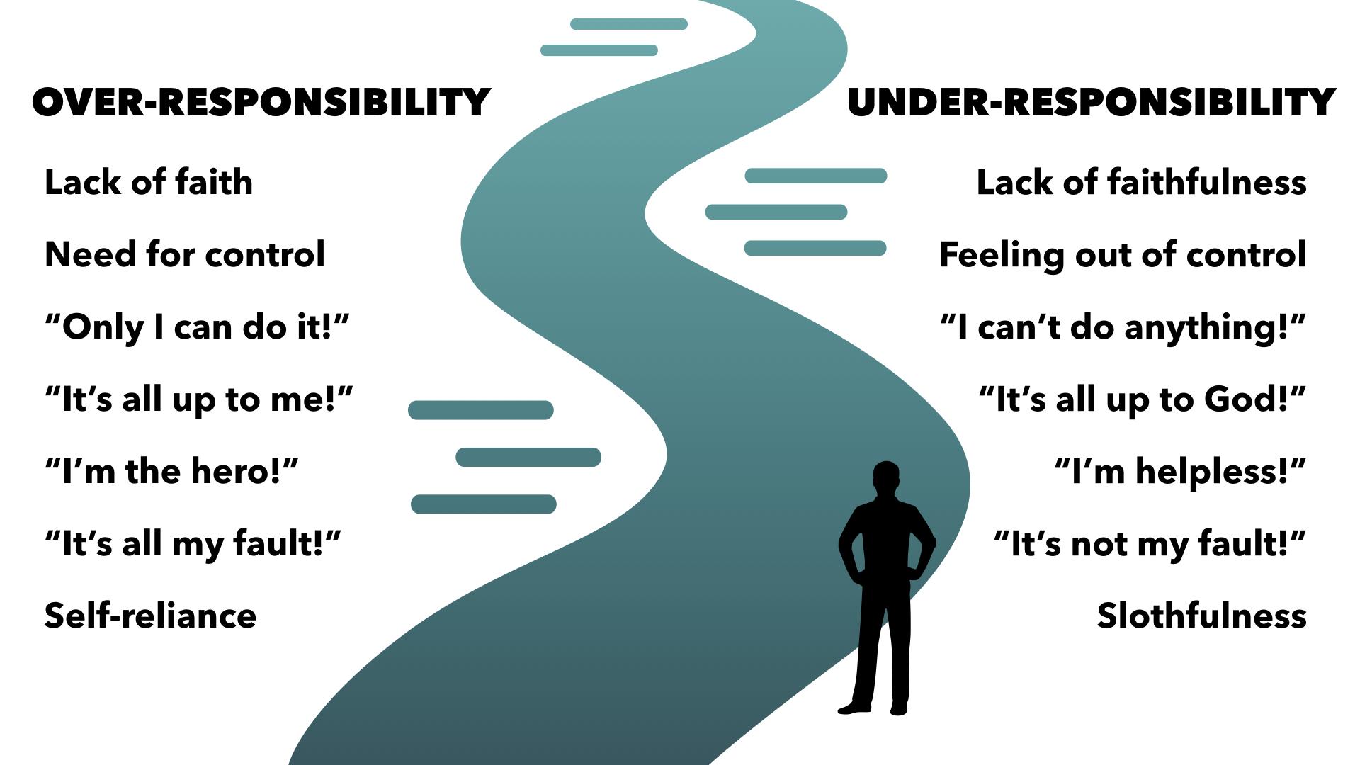 Over- vs Under-Responsibility